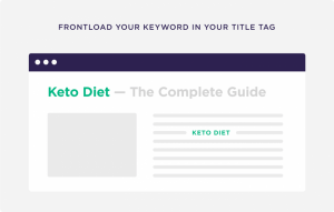frontload your keyword in your title tag 960x610 1